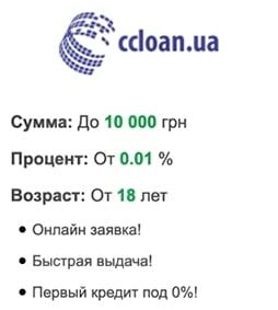 Займ онлайн на карту від CCloan