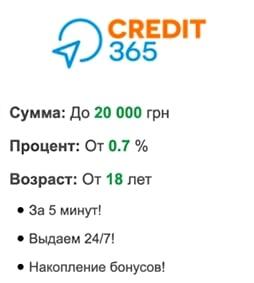 Кредит без довідок від Credit365