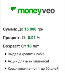 Кредит без довідок про дохід від MoneyVeo