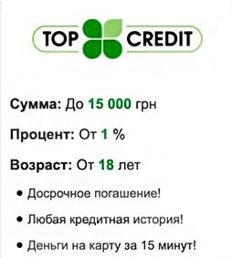 Кредит за 15 хвилин від ТОП Кредит