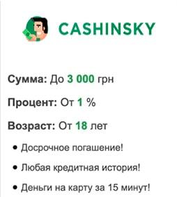 Кредит на карту від Chashinsky